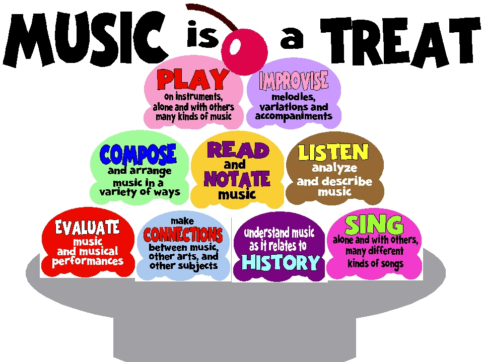 music is a treat sample jpg  268132 bytes Elementary Music Bulletin Boards